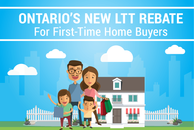 Land Transfer Tax Refund for First-Time Homebuyers in Ontario